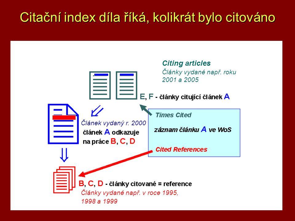 Citační index díla říká, kolikrát bylo citováno