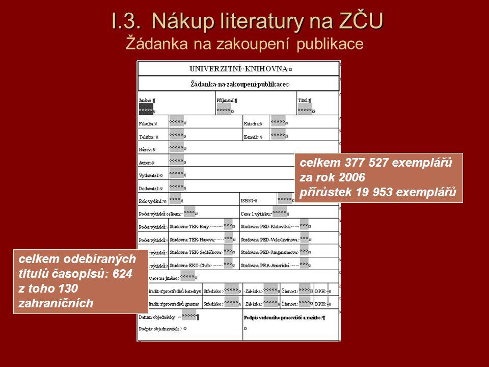 I.3. Nákup literatury na ZČU Žádanka na zakoupení publikace