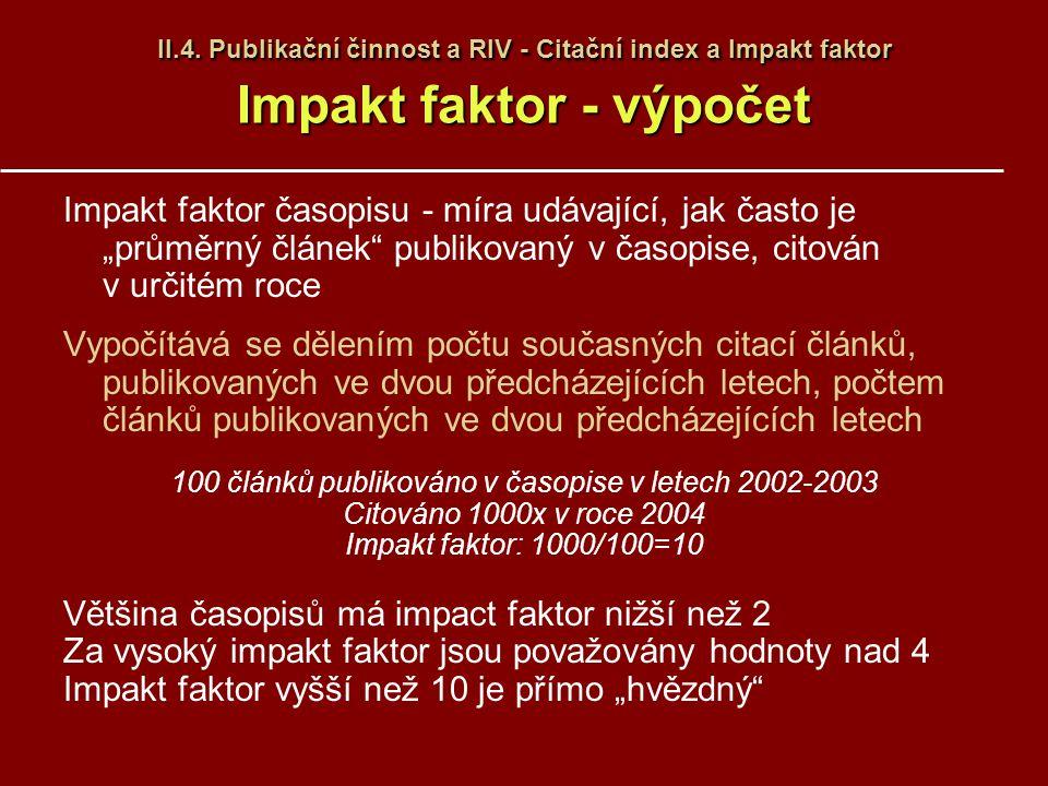 100 článků publikováno v časopise v letech 2002-2003