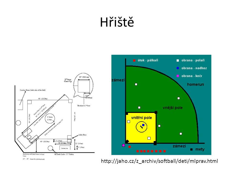 Hřiště http://jaho.cz/z_archiv/softball/deti/mlprav.html