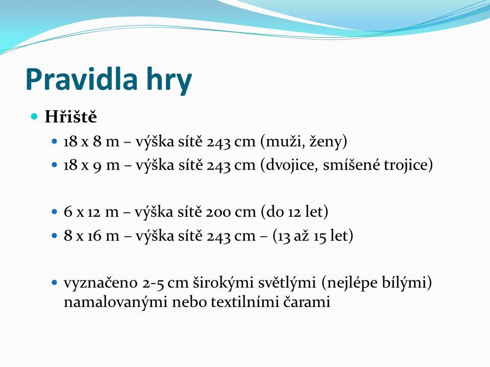 Pravidla hry Hřiště 18 x 8 m – výška sítě 243 cm (muži, ženy)