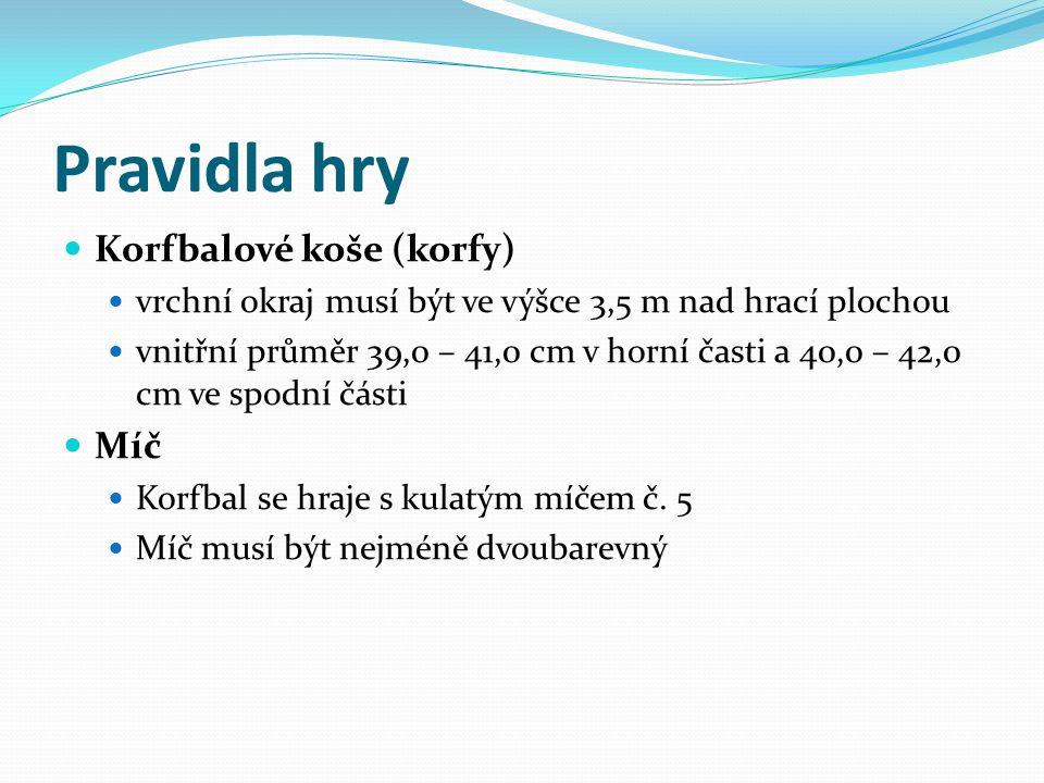 Pravidla hry Korfbalové koše (korfy) Míč