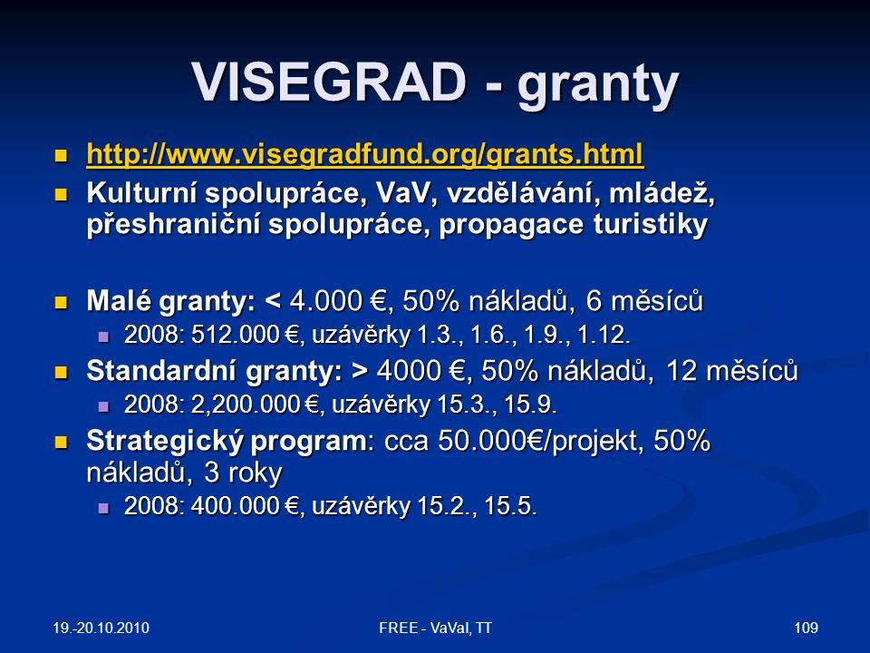 VISEGRAD - granty http://www.visegradfund.org/grants.html
