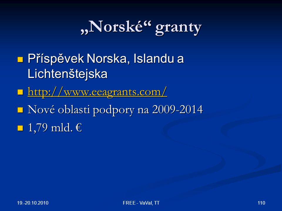 """""""Norské granty Příspěvek Norska, Islandu a Lichtenštejska"""
