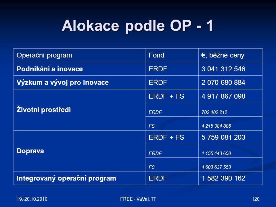 Alokace podle OP - 1 Operační program Fond €, běžné ceny