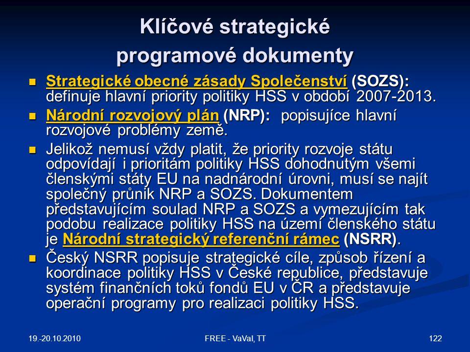 Klíčové strategické programové dokumenty