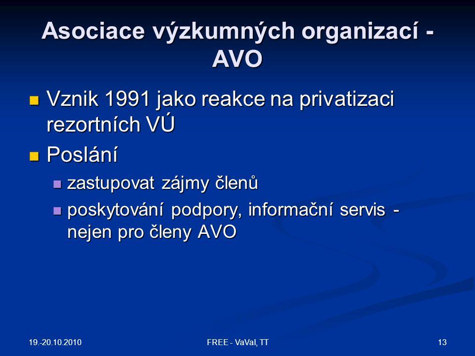 Asociace výzkumných organizací - AVO