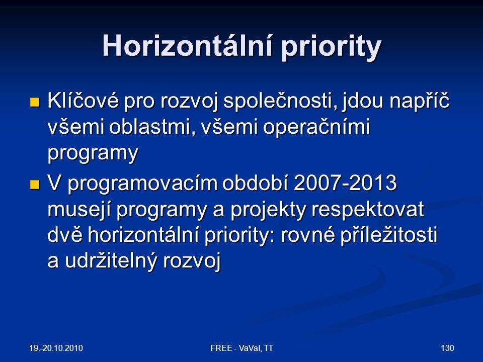 Horizontální priority