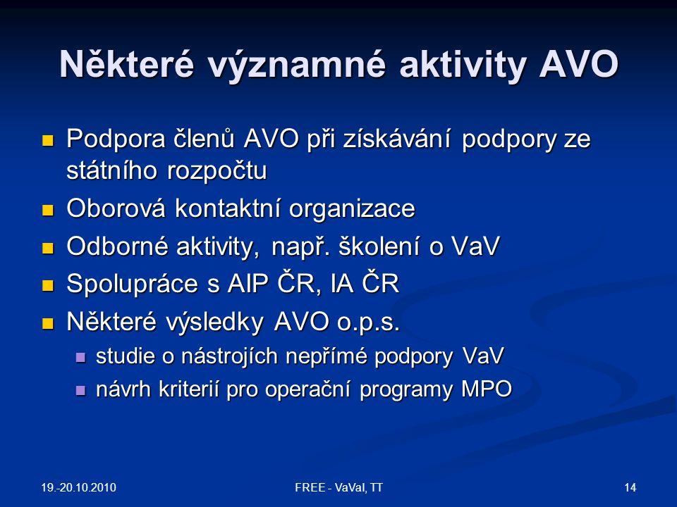 Některé významné aktivity AVO