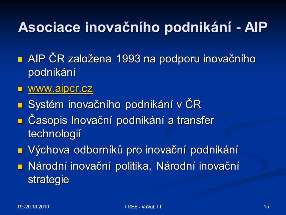 Asociace inovačního podnikání - AIP