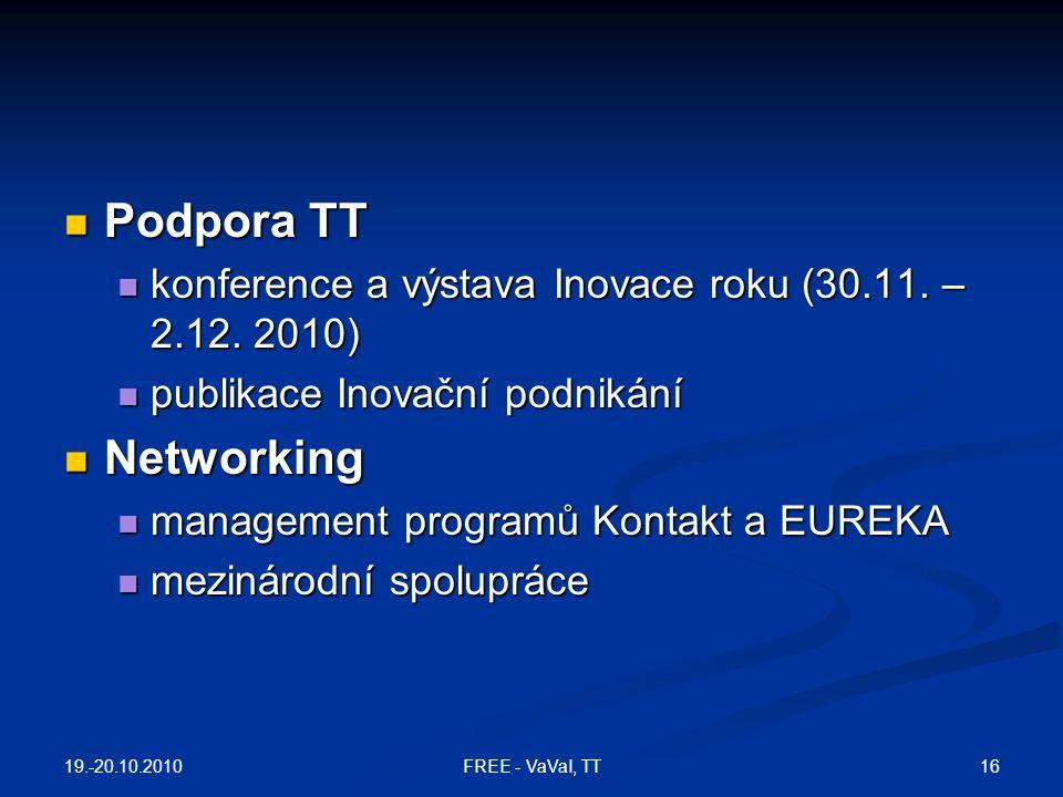Podpora TT konference a výstava Inovace roku (30.11. – 2.12. 2010) publikace Inovační podnikání. Networking.