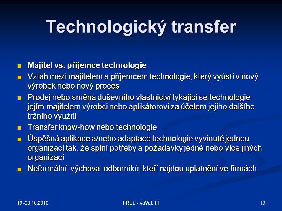Technologický transfer