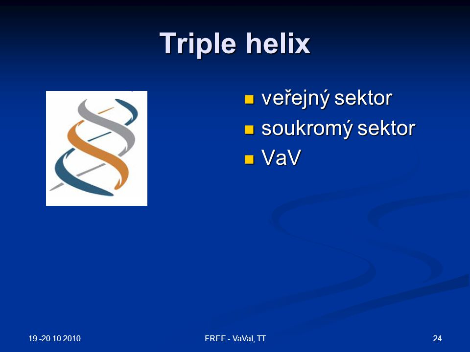 Triple helix veřejný sektor soukromý sektor VaV 19.-20.10.2010