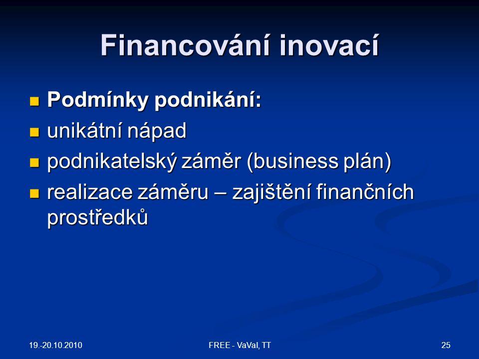 Financování inovací Podmínky podnikání: unikátní nápad