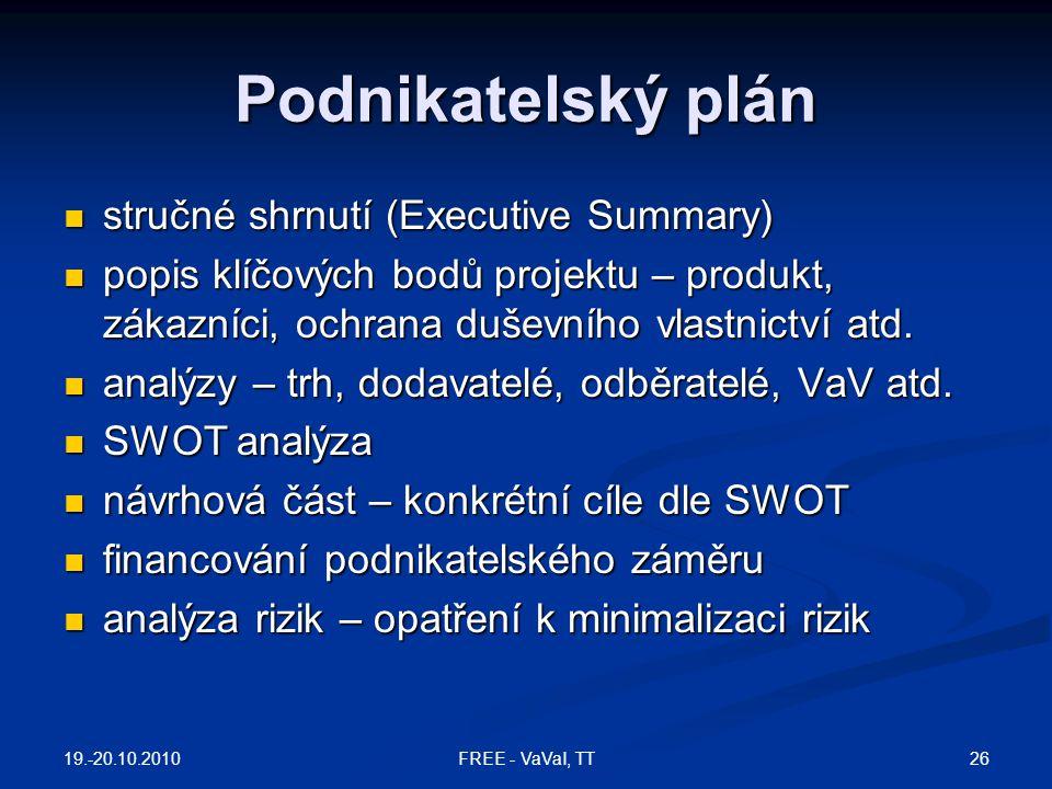 Podnikatelský plán stručné shrnutí (Executive Summary)