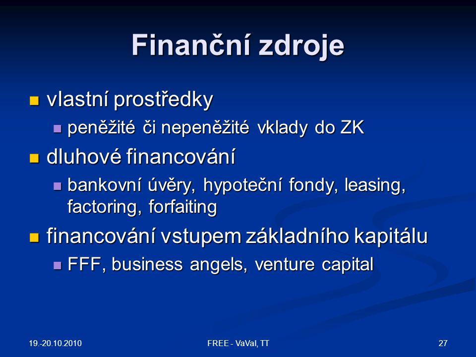 Finanční zdroje vlastní prostředky dluhové financování