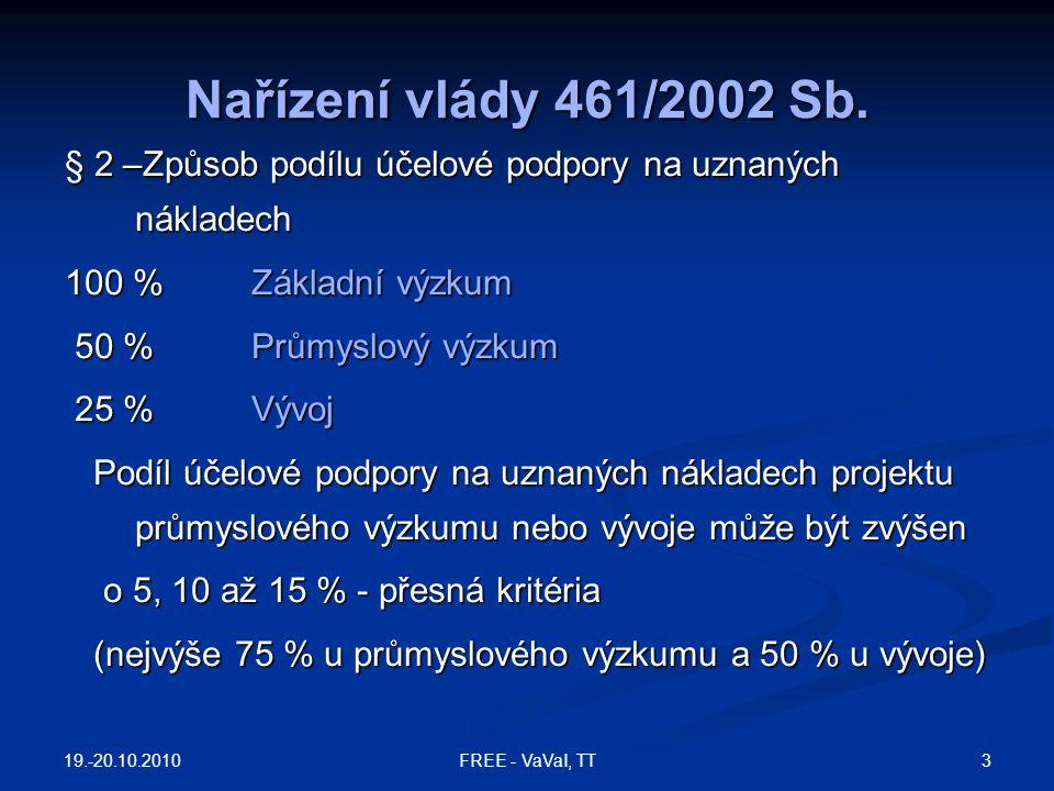 Nařízení vlády 461/2002 Sb. § 2 –Způsob podílu účelové podpory na uznaných nákladech. 100 % Základní výzkum.