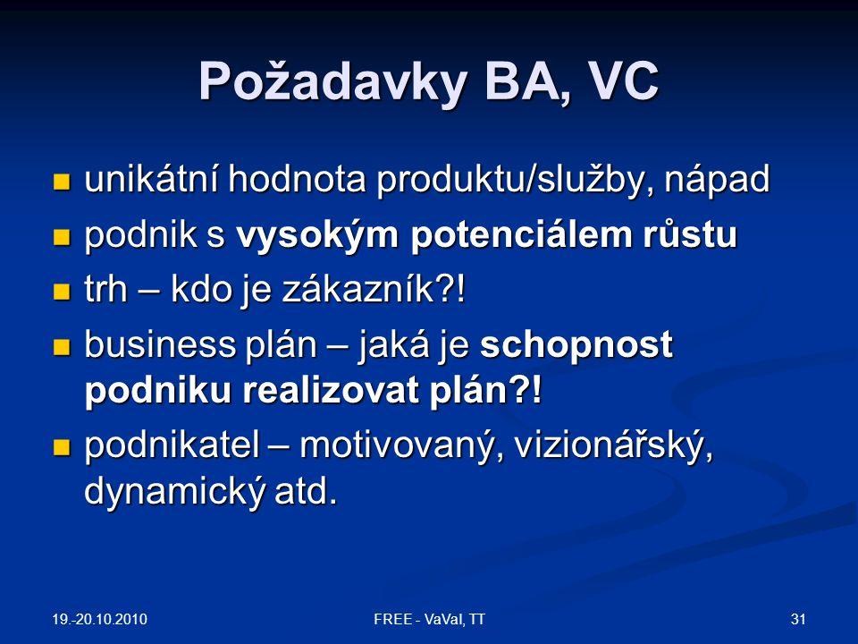 Požadavky BA, VC unikátní hodnota produktu/služby, nápad