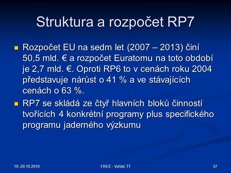 Struktura a rozpočet RP7