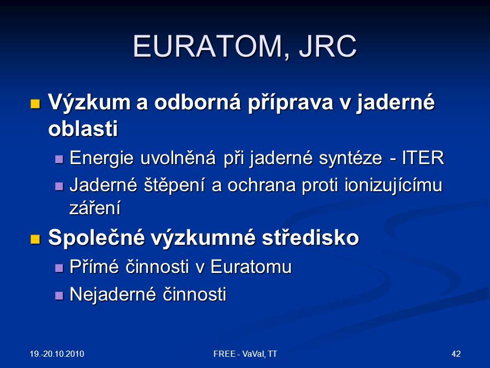 EURATOM, JRC Výzkum a odborná příprava v jaderné oblasti