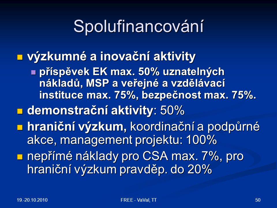 Spolufinancování výzkumné a inovační aktivity