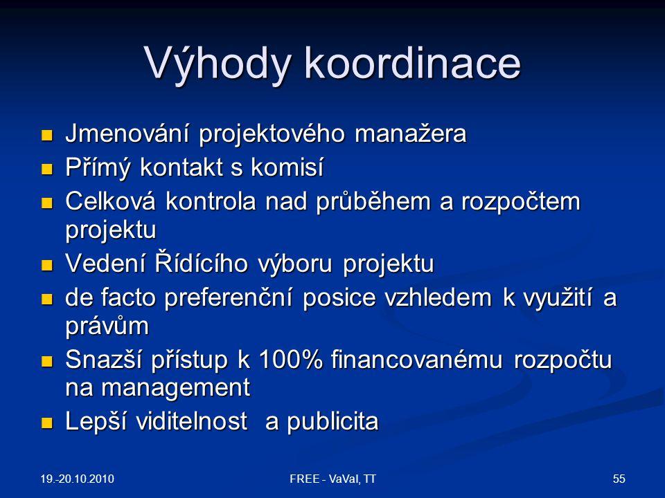 Výhody koordinace Jmenování projektového manažera
