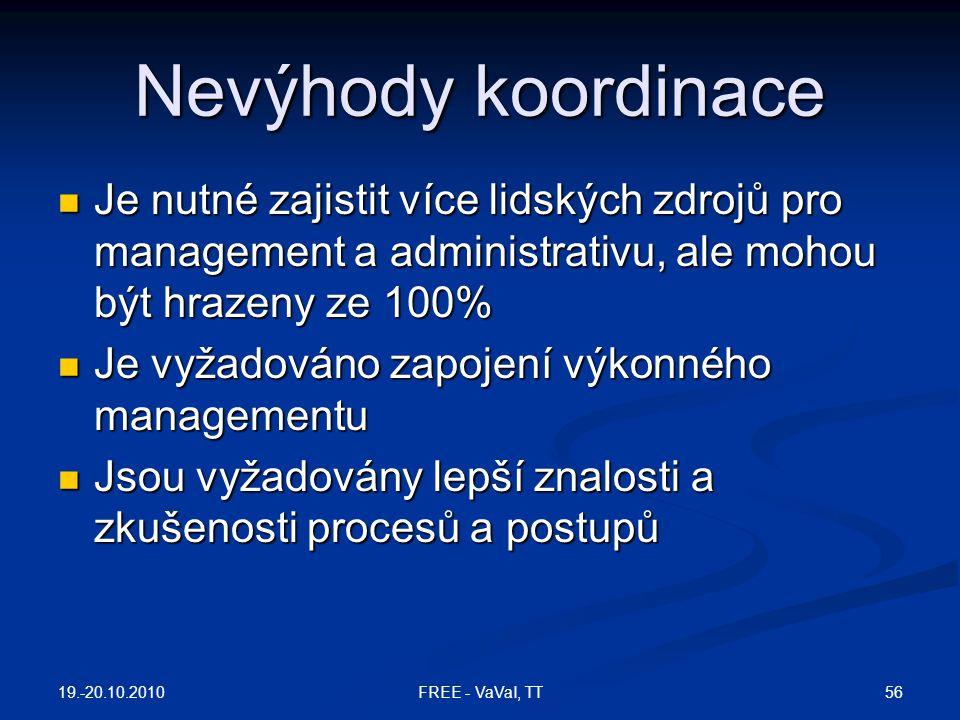 Nevýhody koordinace Je nutné zajistit více lidských zdrojů pro management a administrativu, ale mohou být hrazeny ze 100%
