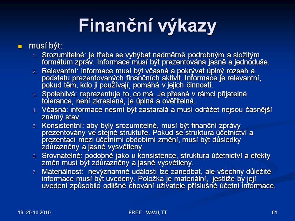 Finanční výkazy musí být: