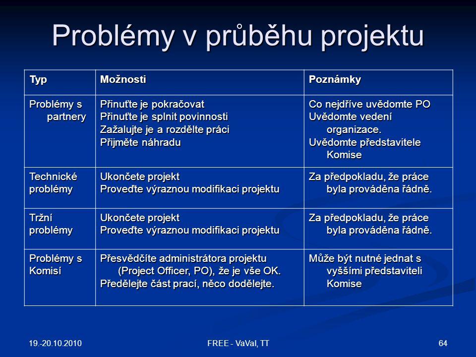 Problémy v průběhu projektu