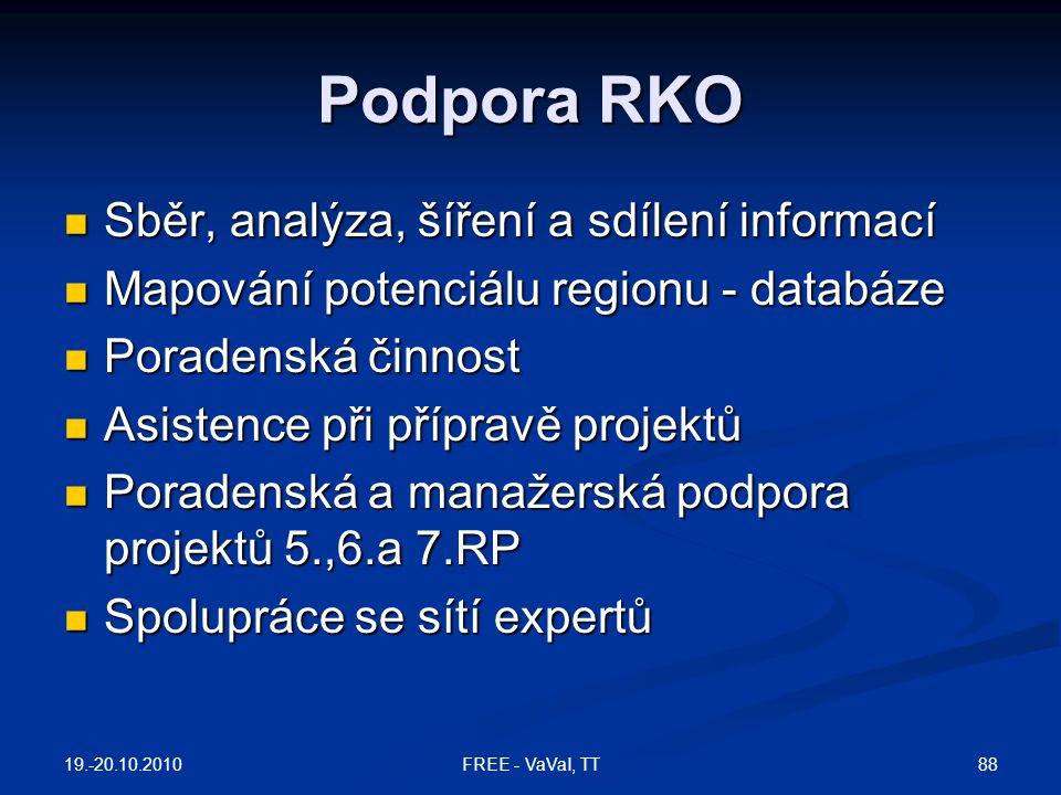 Podpora RKO Sběr, analýza, šíření a sdílení informací