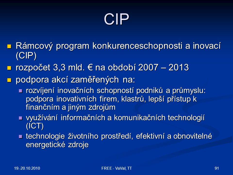 CIP Rámcový program konkurenceschopnosti a inovací (CIP)