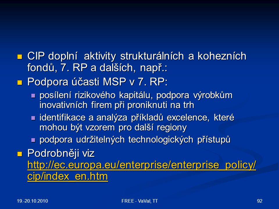 Podpora účasti MSP v 7. RP: