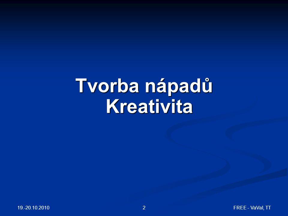 Tvorba nápadů Kreativita