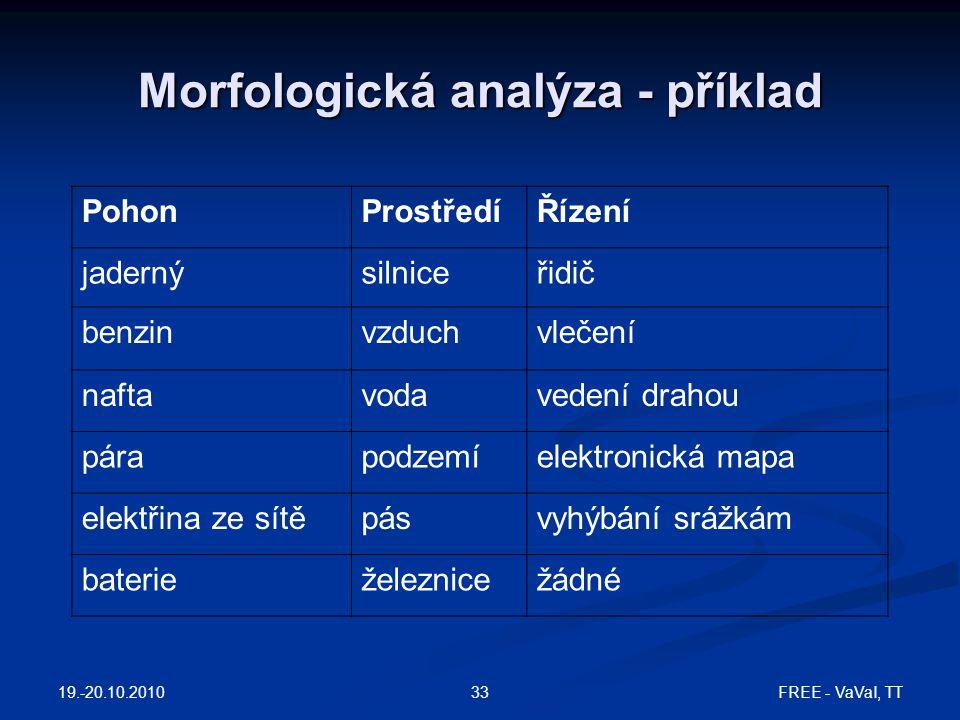 Morfologická analýza - příklad