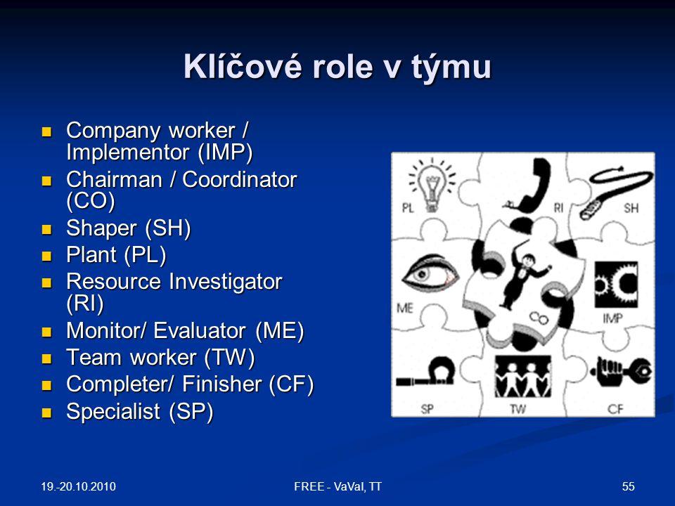 Klíčové role v týmu Company worker / Implementor (IMP)