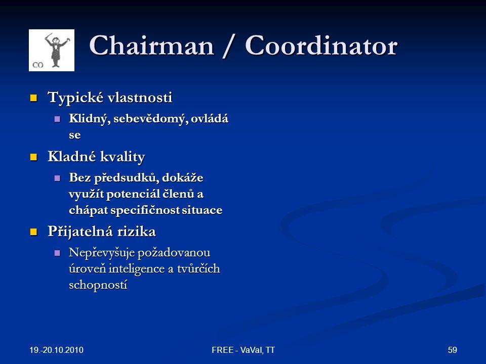 Chairman / Coordinator