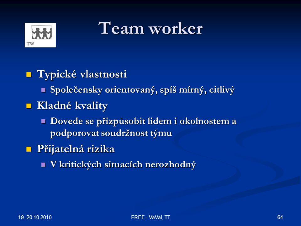 Team worker Typické vlastnosti Kladné kvality Přijatelná rizika