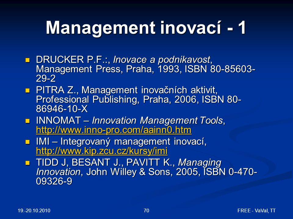 Management inovací - 1 DRUCKER P.F.:, Inovace a podnikavost, Management Press, Praha, 1993, ISBN 80-85603-29-2.