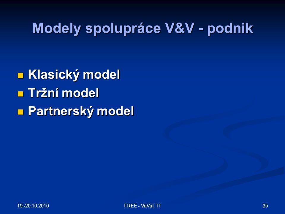 Modely spolupráce V&V - podnik