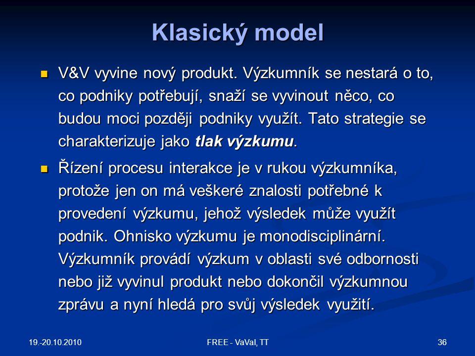 Klasický model