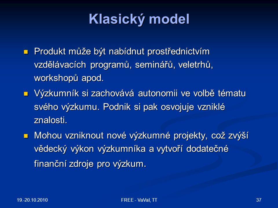 Klasický model Produkt může být nabídnut prostřednictvím vzdělávacích programů, seminářů, veletrhů, workshopů apod.