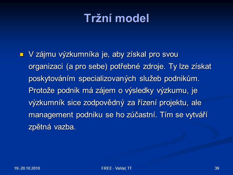 Tržní model