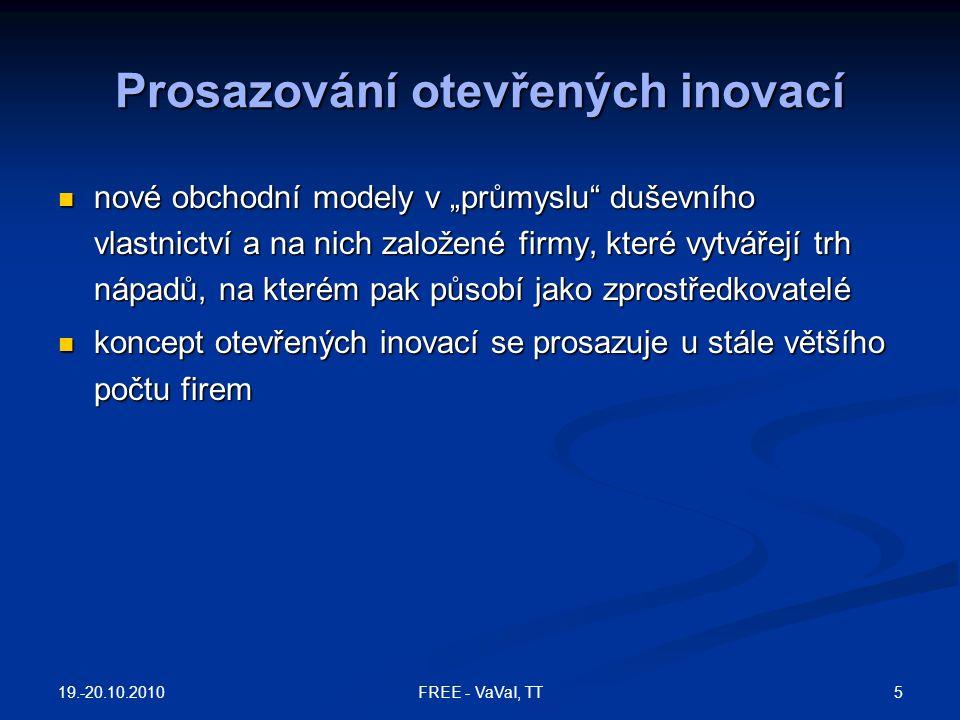 Prosazování otevřených inovací