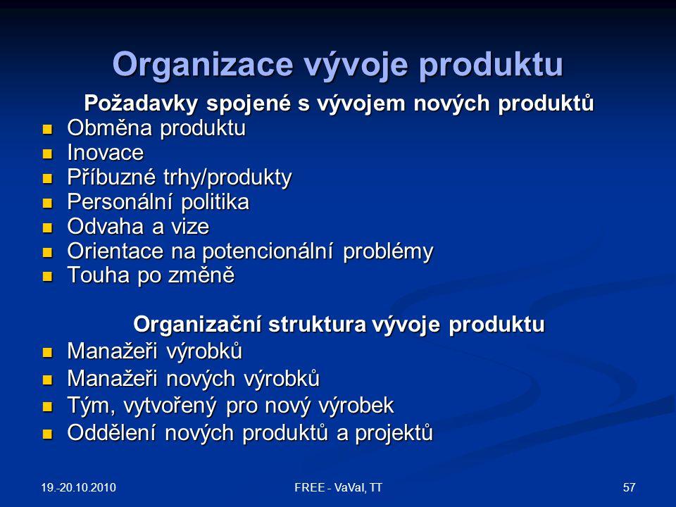 Organizace vývoje produktu