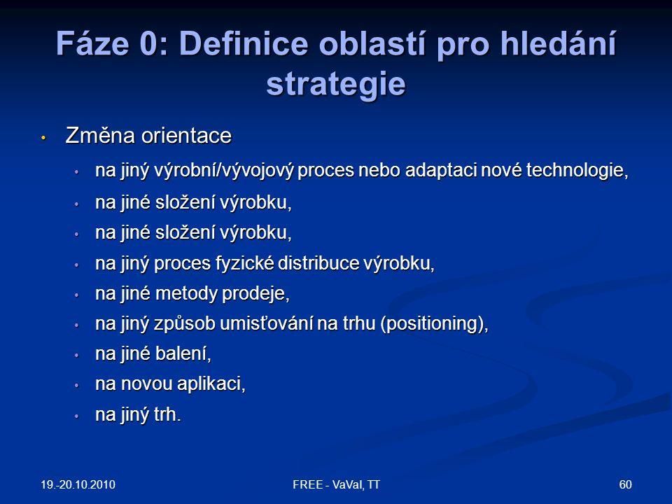 Fáze 0: Definice oblastí pro hledání strategie