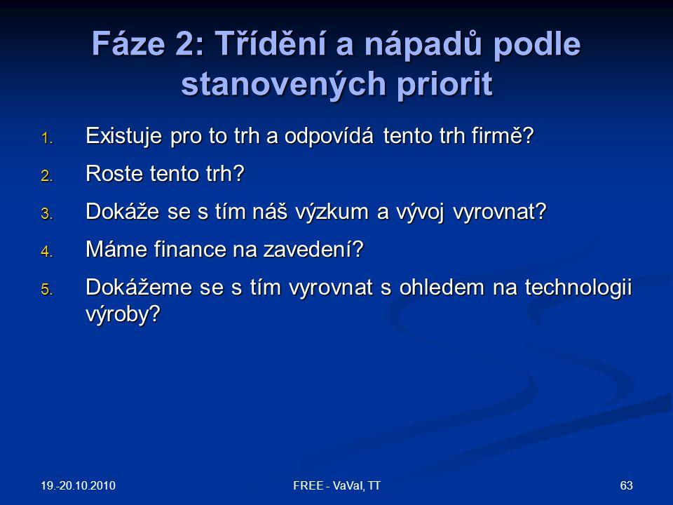 Fáze 2: Třídění a nápadů podle stanovených priorit
