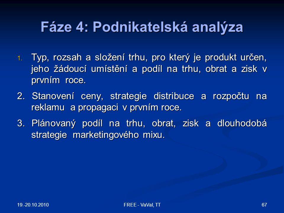 Fáze 4: Podnikatelská analýza