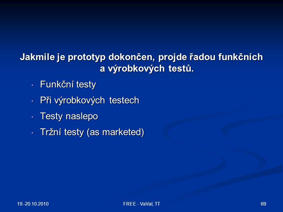 Při výrobkových testech Testy naslepo Tržní testy (as marketed)