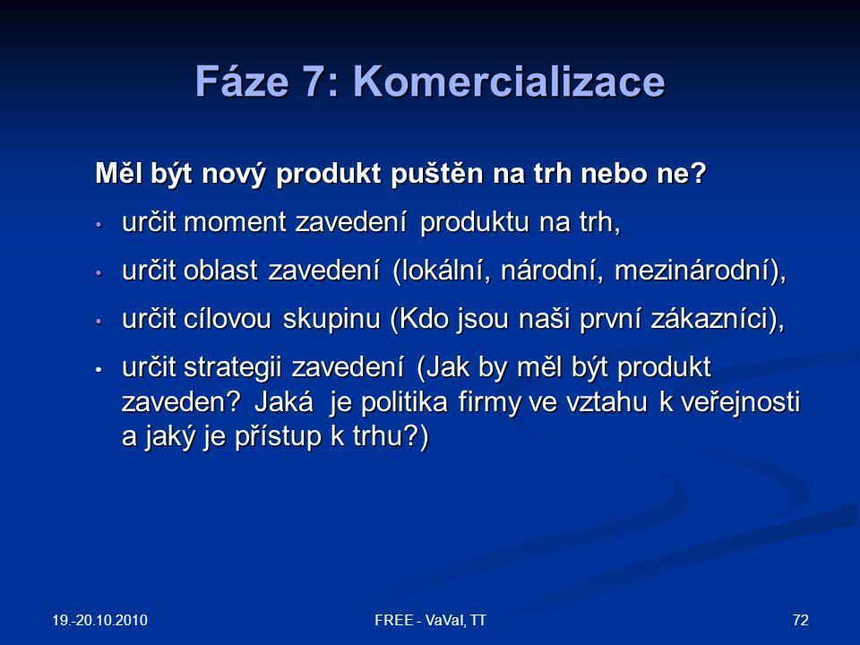 Fáze 7: Komercializace Měl být nový produkt puštěn na trh nebo ne
