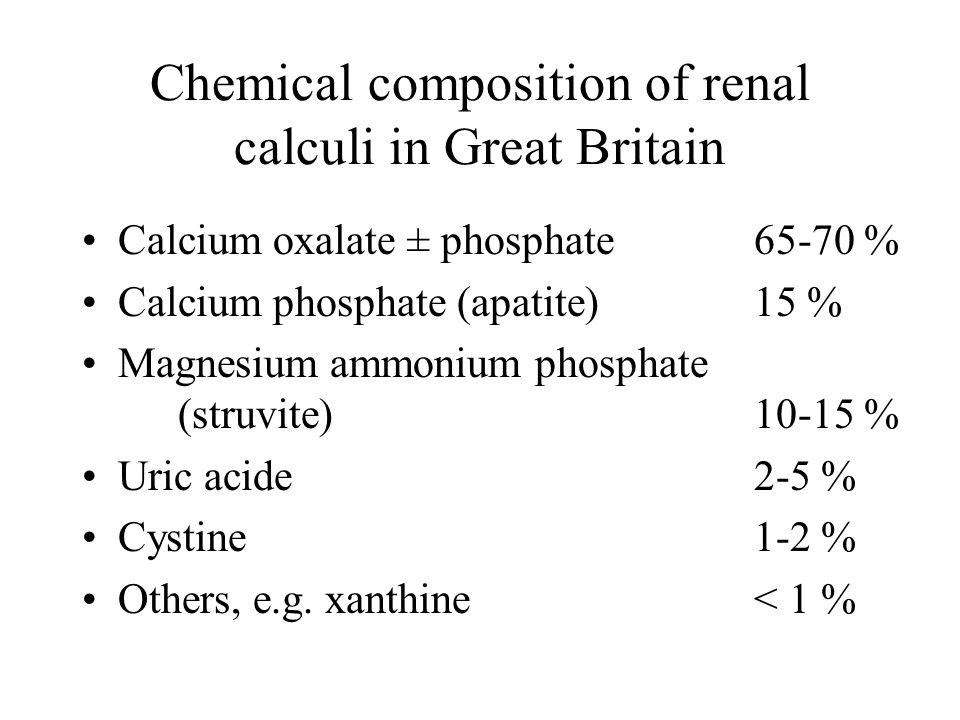 Chemical composition of renal calculi in Great Britain